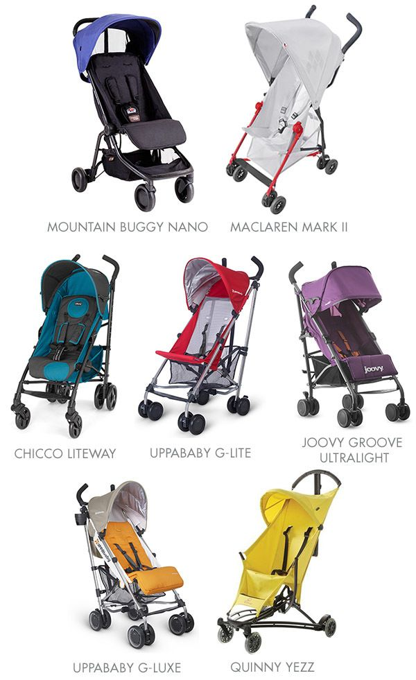 best umbrella strollers