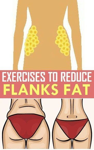 Simple Exercises to Reduce Flanks Fat..