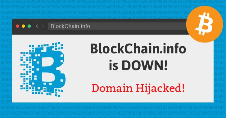 World's most popular Bitcoin wallet and Block Explorer service BlockChain.info Domain Hijacked; Site Goes Down; 8 Million Bitcoin Wallets Inaccessible