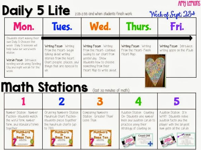 Daily 5 first grade lesson plans 1000 ideas about daily for Daily five lesson plan template