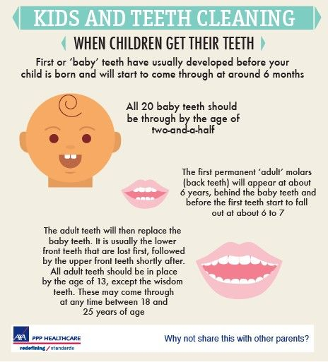 Do you know when you should first take your child to the dentist? Find out more #dental facts and how to take care of your child's teeth in our health centre!