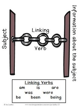 """Linking Verbs.... love his anchor!....Follow for Free """"too-neat-not-to-keep"""" teaching tools & other fun stuff :)"""