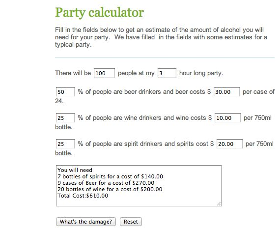 How To Calculate The Amount Of Booze Needed For Your Next Party