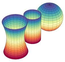 Image result for circular shapes