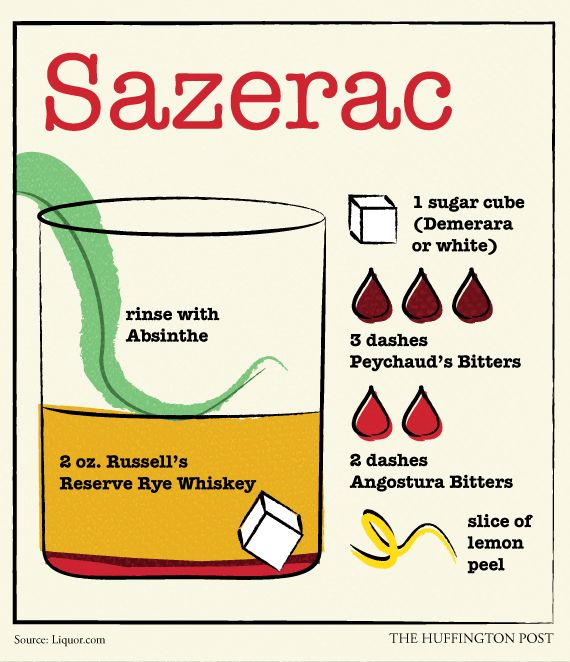 America's First Cocktail: Was It The Sazerac? : huffpost taste