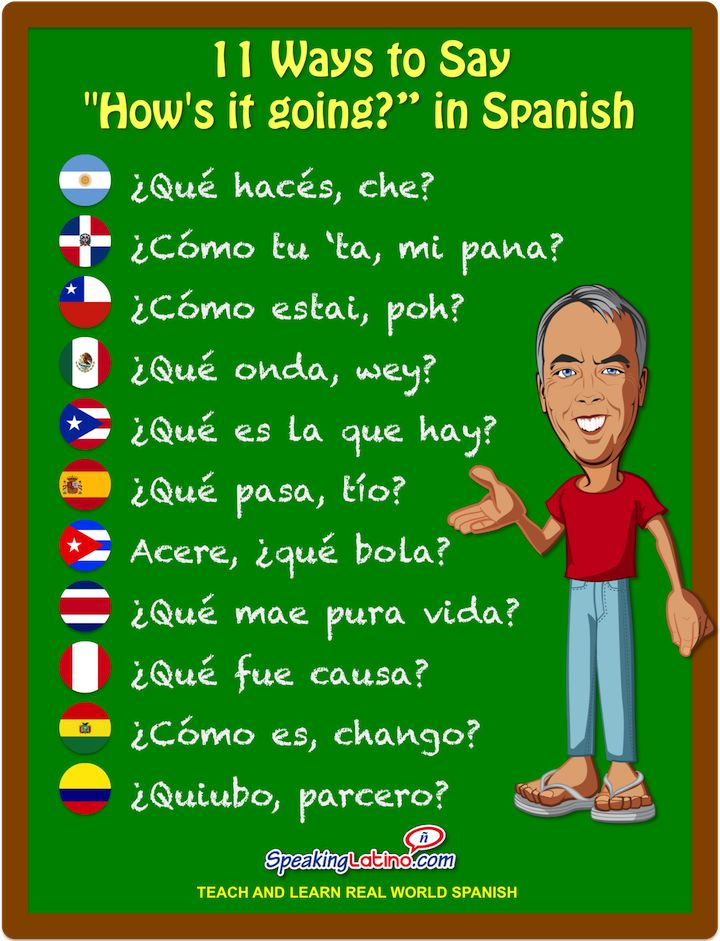Greetings in spanish 11 ways to say hows it going in