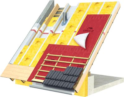 Renodach for retrofit roof insulation from the outside