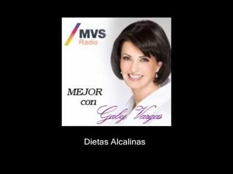 Dime lo que comes y te dire como te vas a sentir - Gaby Vargas - Dietas Alcalinas - http://dietasparabajardepesos.com/blog/dime-lo-que-comes-y-te-dire-como-te-vas-a-sentir-gaby-vargas-dietas-alcalinas/