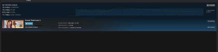 Update for PC is live #GrandTheftAutoV #GTAV #GTA5 #GrandTheftAuto #GTA #GTAOnline #GrandTheftAuto5 #PS4 #games