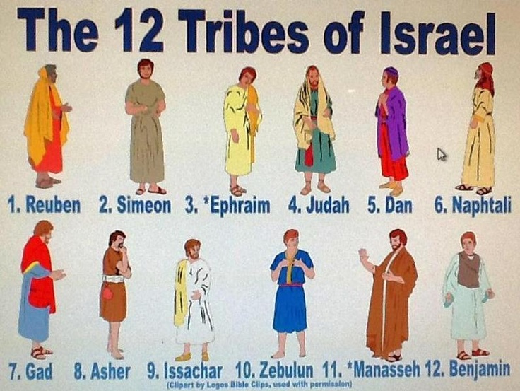 The 12 Tribes Of Israel Poster Printable 5jan2o15week1monease