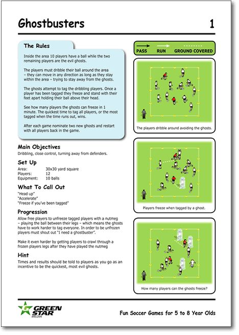 Fun Soccer Games for 5 to 8 Year Olds