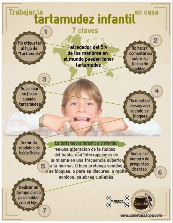 Tartamudez infantil #infografia