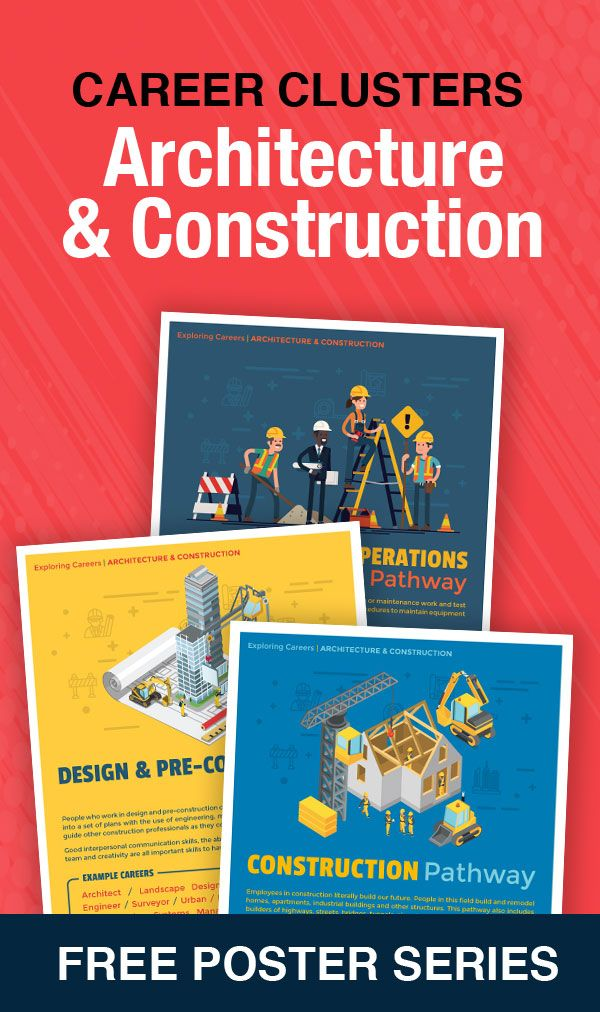 Free Poster Series Exploring Careers Architecture Construction Career Clusters Career Exploration Classroom Posters Free