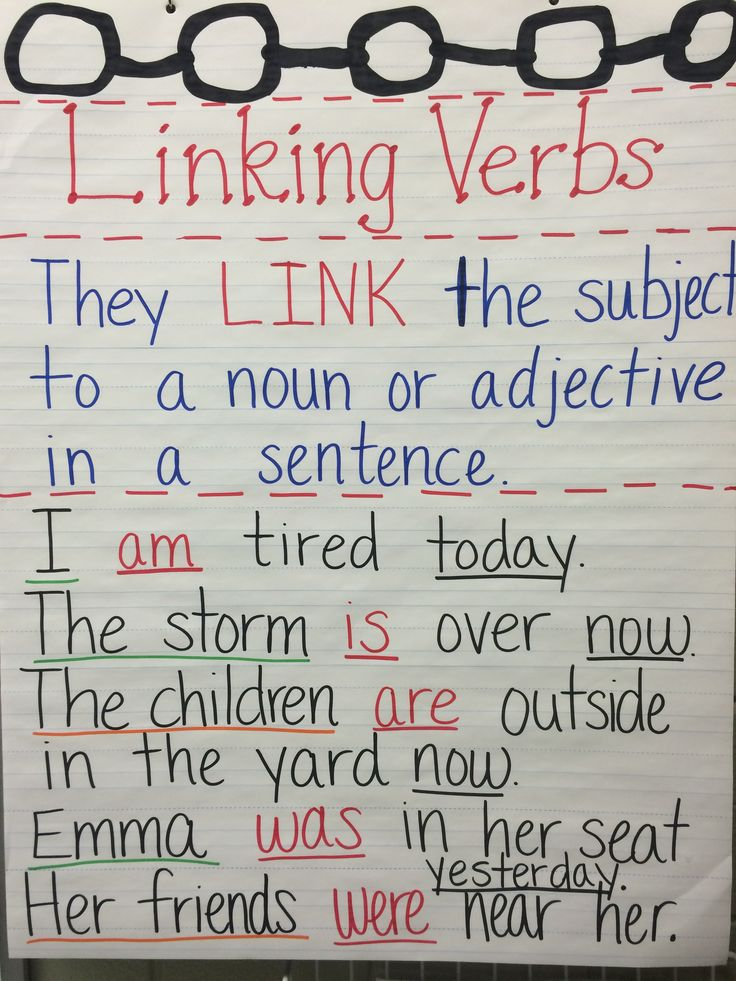 Am, Are, Was, and Were Anchor chart-linking verbs