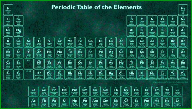 Neon Red Periodic Table Wallpaper Periodic table - fresh different atomic mass periodic table