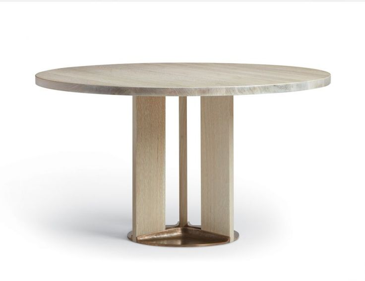 Breakfast table? The Bright Group Now Representing Troscan « NYDC