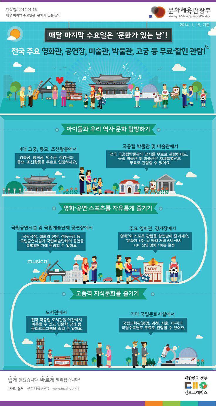 [Infographic] 매달 마지막 수요일 '문화가 있는 날'에 관한 인포그래픽
