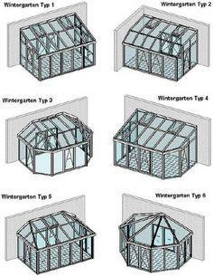 Wintergarten Dachformen