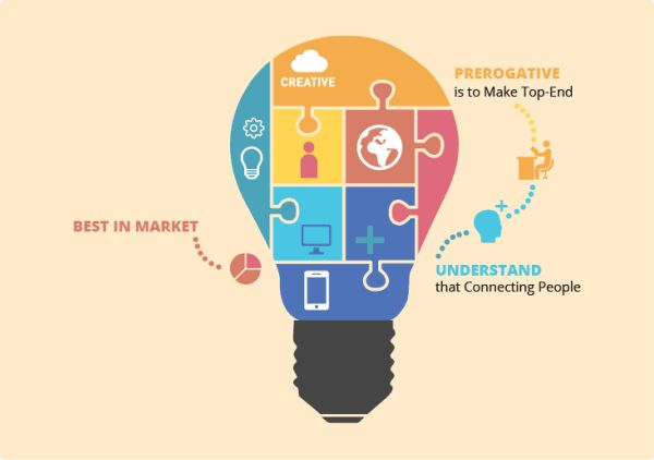 We develop #B2B, #B2C #Enterprise #Portal which fulfill all the requirements of any enterprise requires.