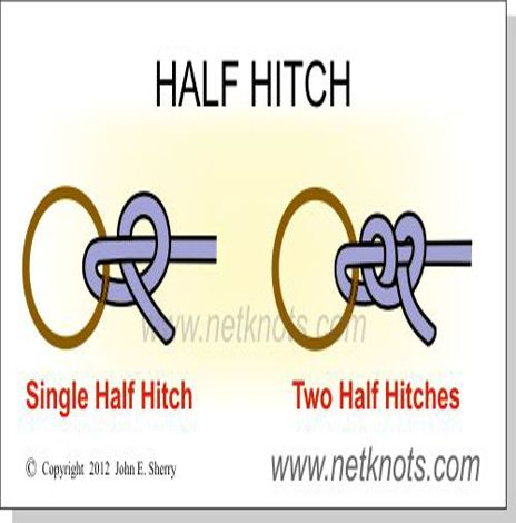 Half Hitch - How to tie a Half Hitch - Although the half hitch is knot in its own right, it is rarely used alone as it is unsafe when used alone. Two half hitches can be use to tie a rope to a tree, boat or any object. It is often used in a supporting role, for example to increase the security of a primary knot.