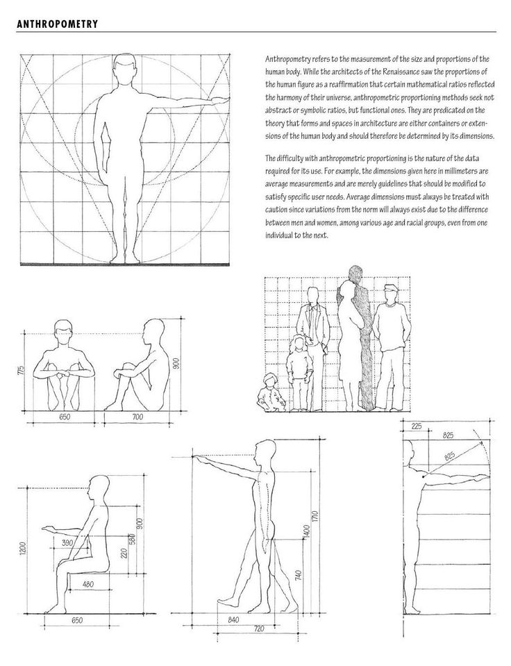 #ClippedOnIssuu from Francis Ching D. K., Architecture form, space and order