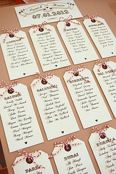 pretty - with white luggage tags could match the name tags tied around the napkin. Navy bows?