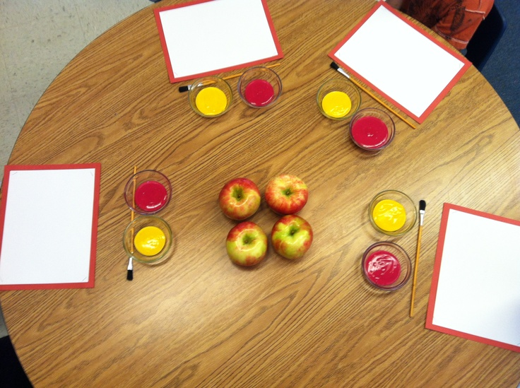 Apple Provocation Activities