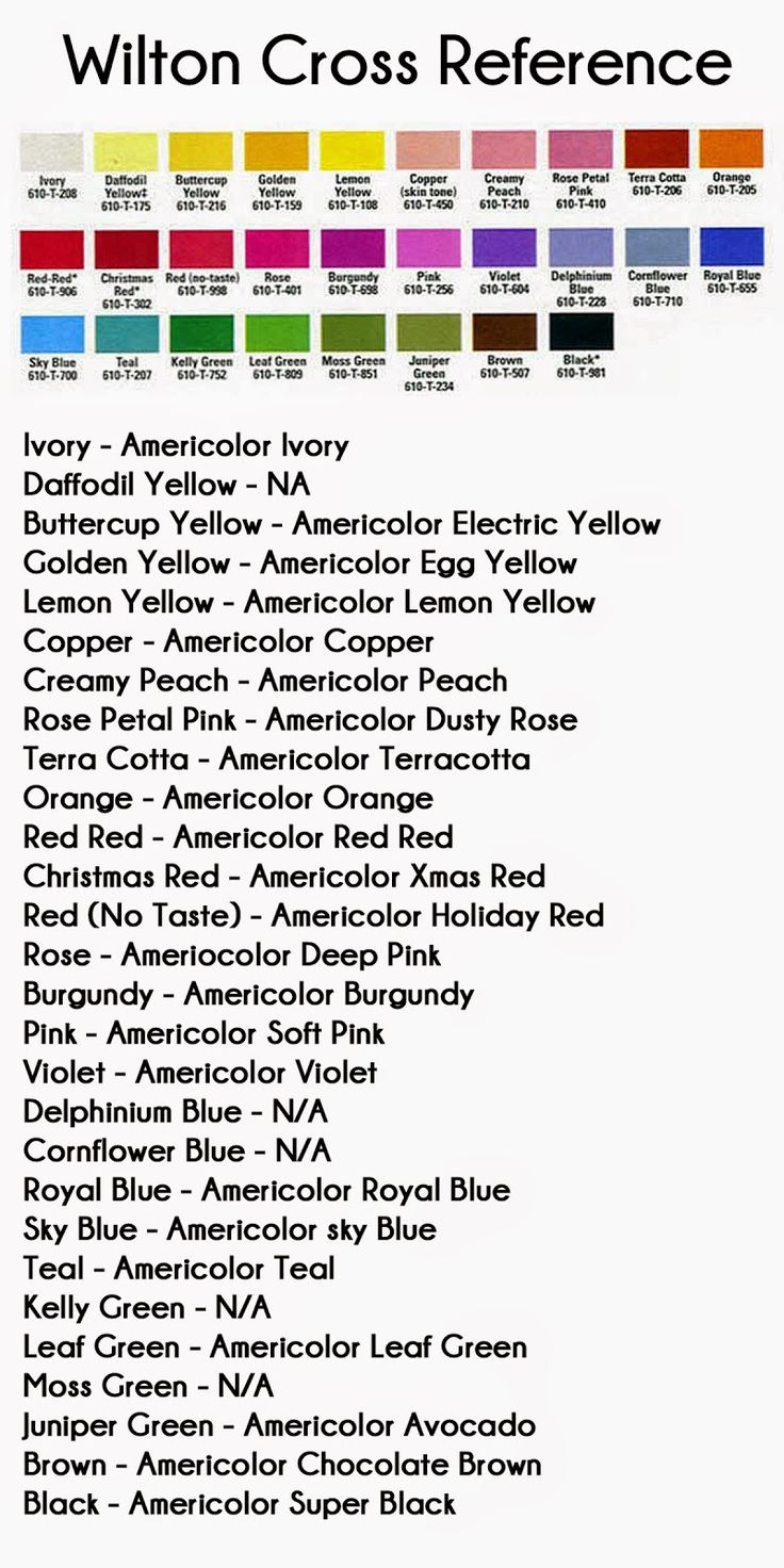 Icing Color Chart For Food