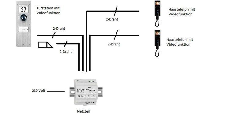 Haussprechanlage Videosprechanlage Sprechanlage Installieren Elektroinstallation Haus Haus Telefon Elektroinstallation