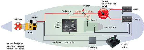 70 Best Images About Docking By Control U0026 39 S Work On