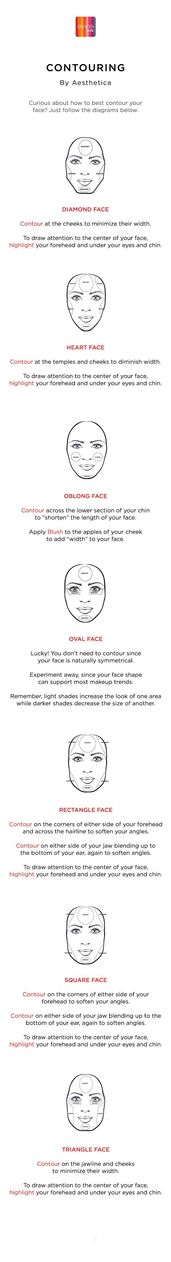 Curious about the best contour for your face? Identify your face shape below & follow the diagrams! Thank you AEsthetica Cosmetics! #EVINELiveBeauty