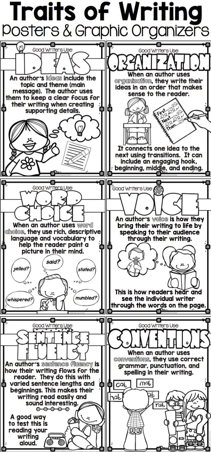 Traits Of Writing 8 Six Traits Posters Word Wall And Flashcards Flashcards Homeschool Six Traits Teaching Writing Organization Writing Traits [ 1577 x 736 Pixel ]