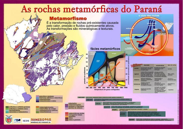 As rochas metamórficas do Paraná. Mineropar.