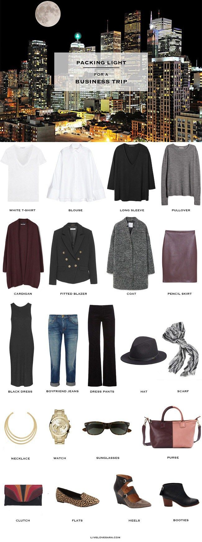 Great blog for what clothing to pack for various destinations