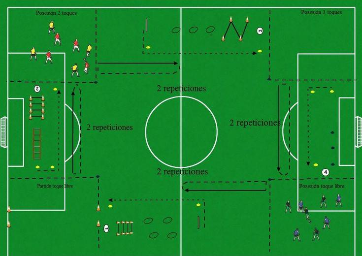 Entrenamiento de futbol trabajando fuerza resistencia a traves de posesiones #2 1.3