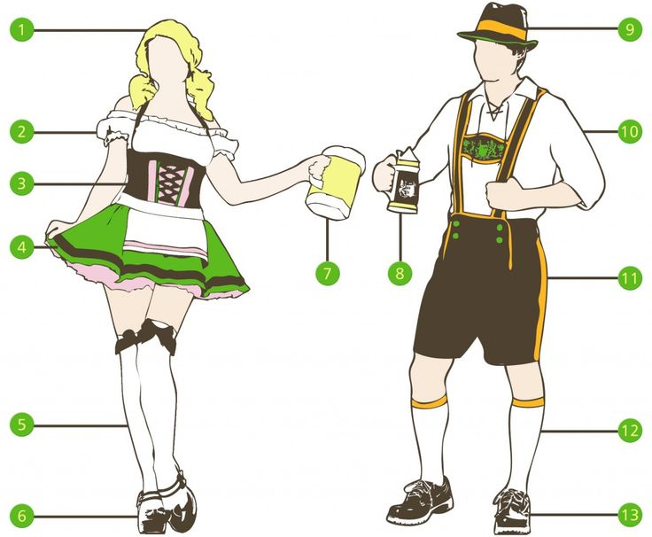 How to dress for Oktoberfest #Totalwine