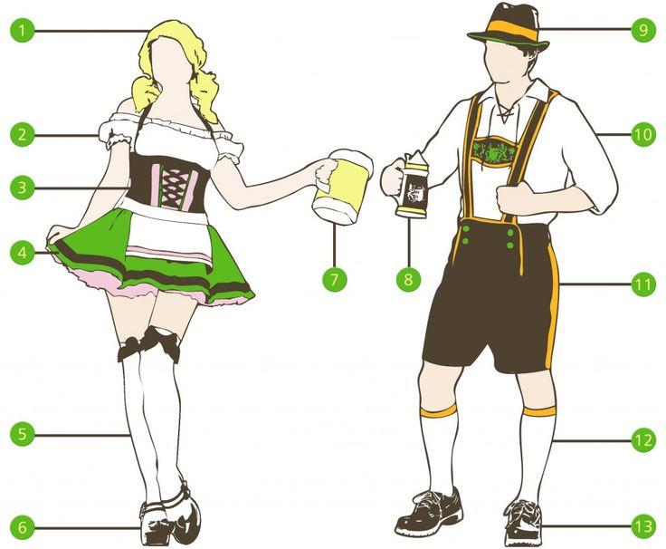 How to dress for Oktoberfest