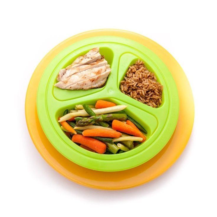 25 best ideas about portion plate on portion diet portion plate