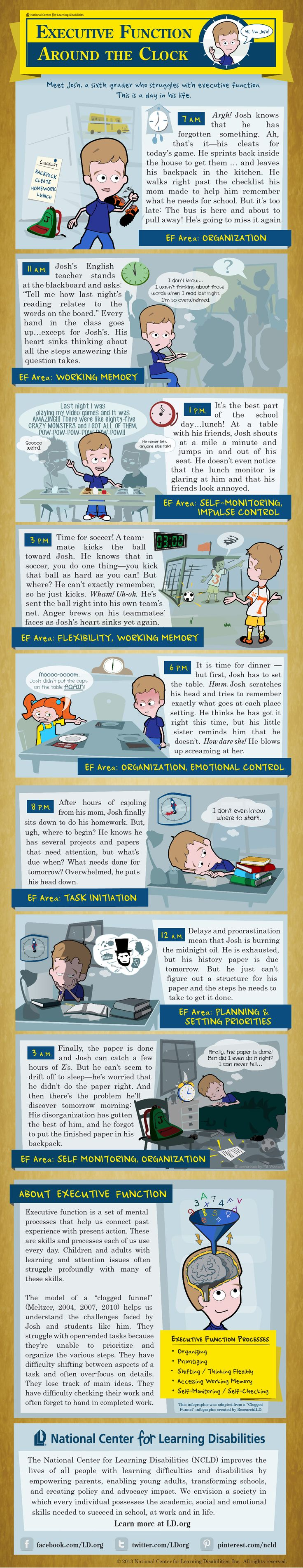 executive functioning infographic www.edgefoundation.org