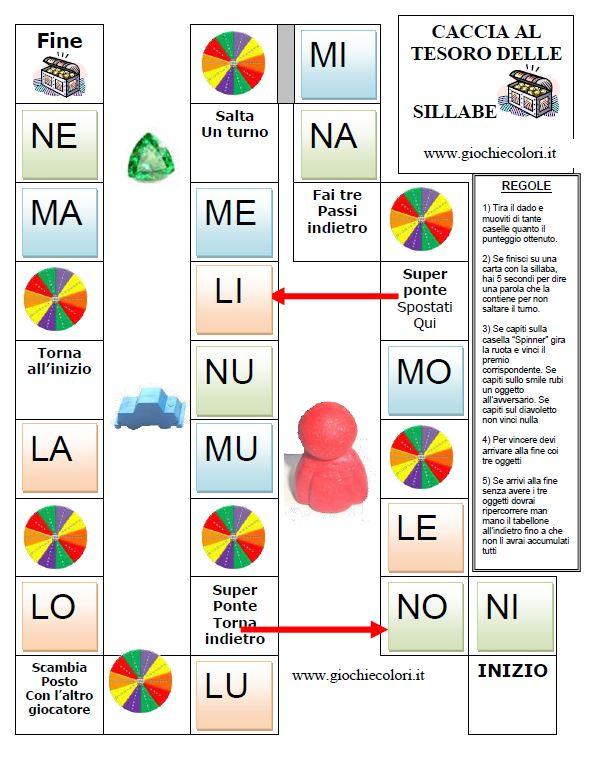 Fabuleux Oltre 25 idee originali per Tavolo dei giochi per bambini su  UV75
