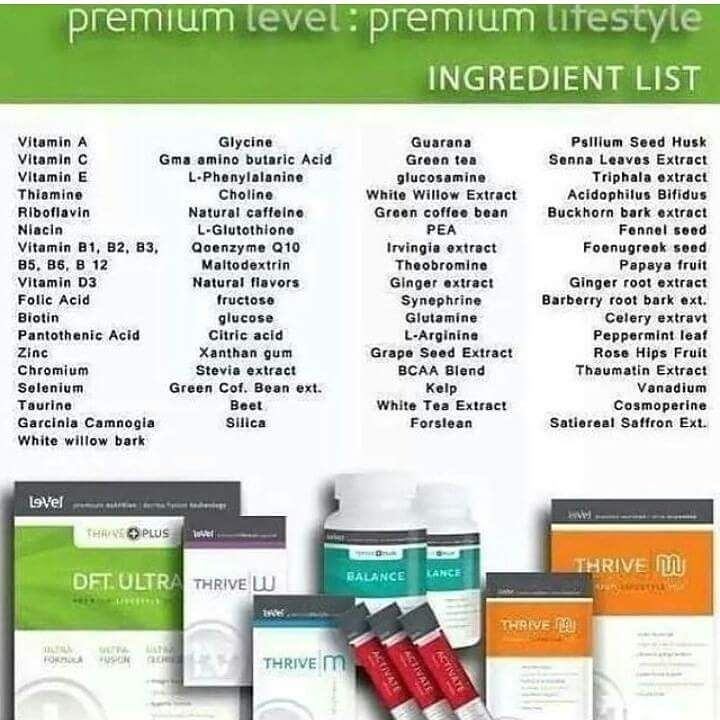 Thrive ingredient list. Impressive, eh? Thrive with me....find out more! http://ThrivingWithDee.Le-Vel.com