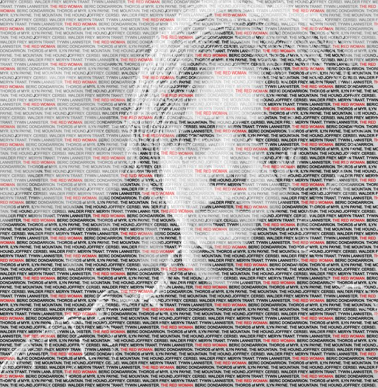 This is a poster that I would like to get canvas printed. It is Arya Stark from Game of Throne, the effect is created by the 9 names of the people that she wants to kill being applied to shadow, mid tones and highlights. I was inspired to create this by the level of obsession that the character has with this list.