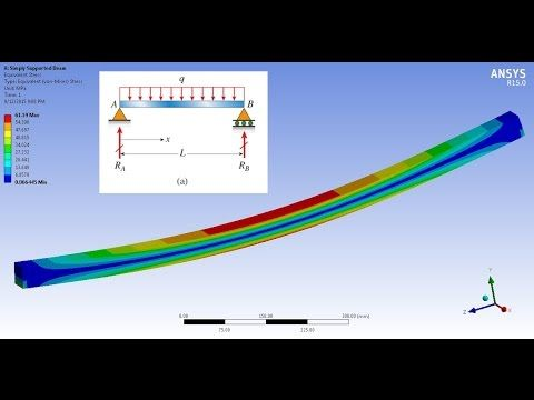 Ansys Apdl Tutorial Beam