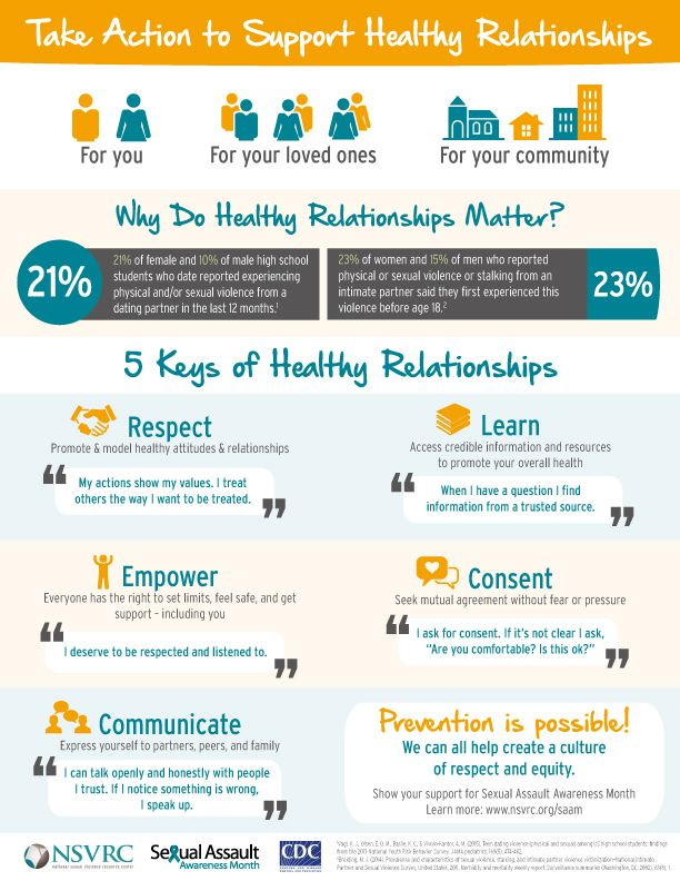 313 best Domestic Violence Awareness images on Pinterest Safety - mutual consensus