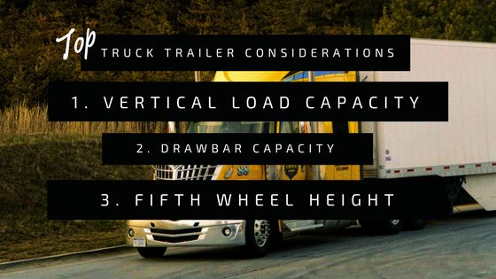 Minimize failure on the road by properly specifying your truck trailer. Top three considerations when OEM manufacturing fifth wheels for operators on the road.