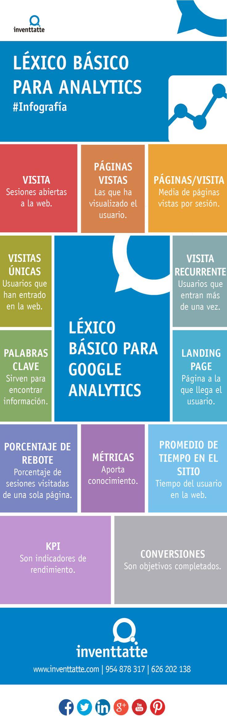 Léxico básico para Analytics #infografia #infographic #marketing