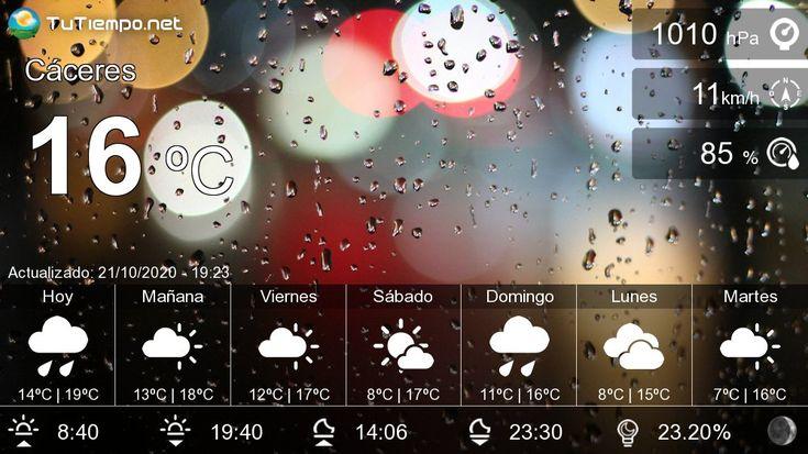 El Tiempo En Cáceres Pronóstico 15 Días En 2020 Probabilidad De Lluvia Vitoria Gasteiz A Coruña