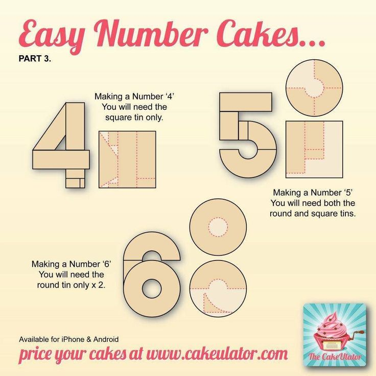 How to make number 4, 5 and 6 shaped cakes- this I love! Very cool