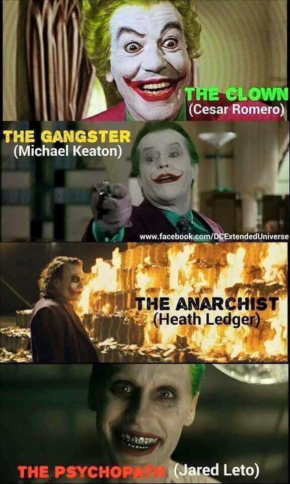 The joker through the years