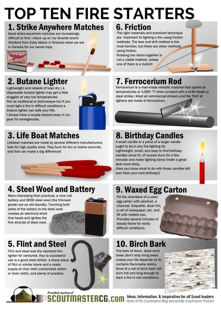 You can use more than just matches! Top 10 Fire Starters for #Camping. [Infographic]